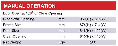 emergency-door-dimensions